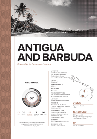 Citizenship by Investment Program for Antigua & Barbuda