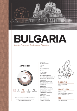 Citizenship by Investment Program for Bulgaria
