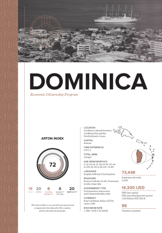 Citizenship by Investment Program for Dominica