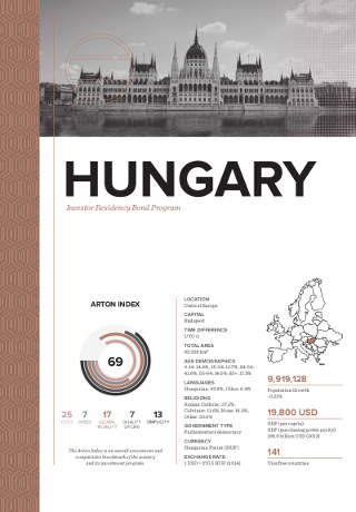 Citizenship by Investment Program for Hungary