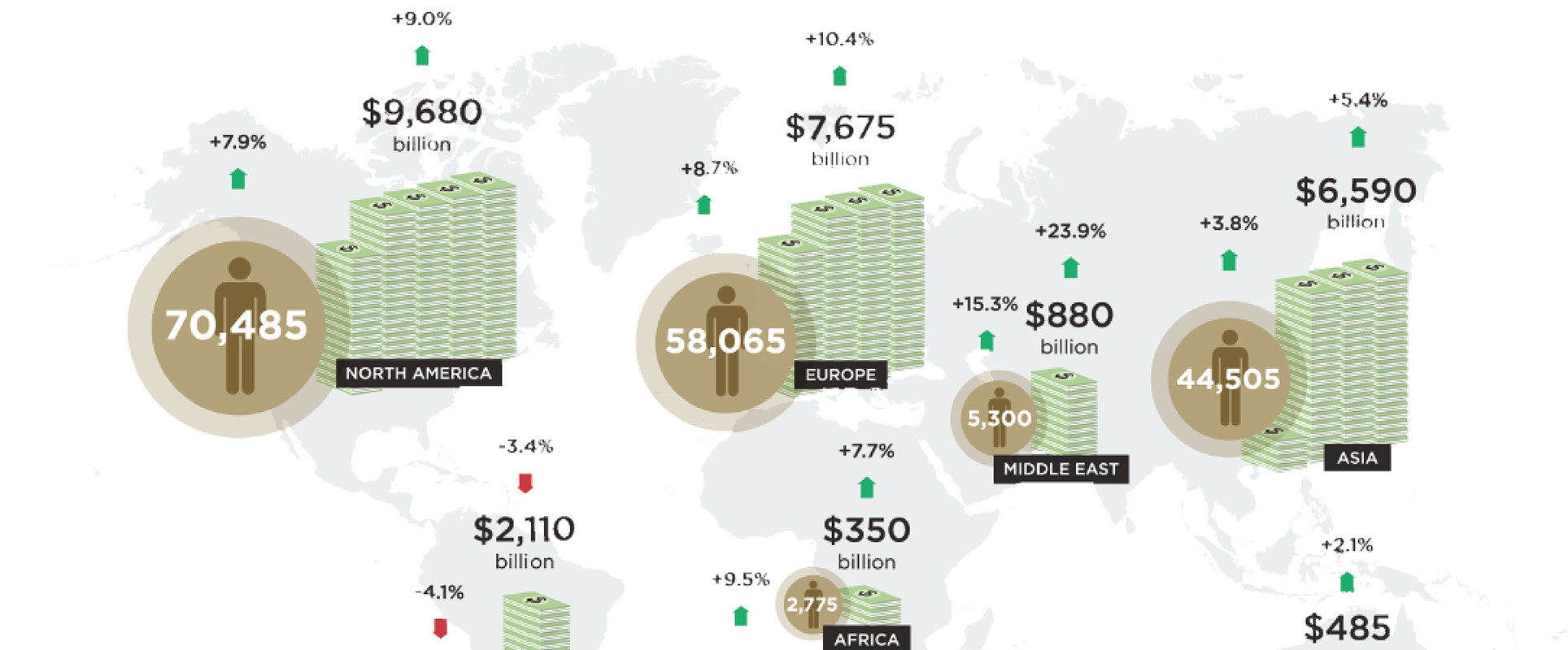 Arton Capital and Wealth-X release a special report