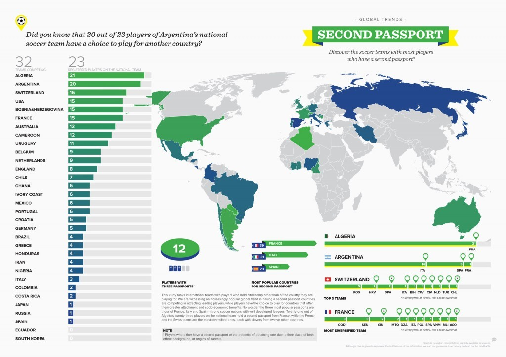 Global-Trends-Second-Passport