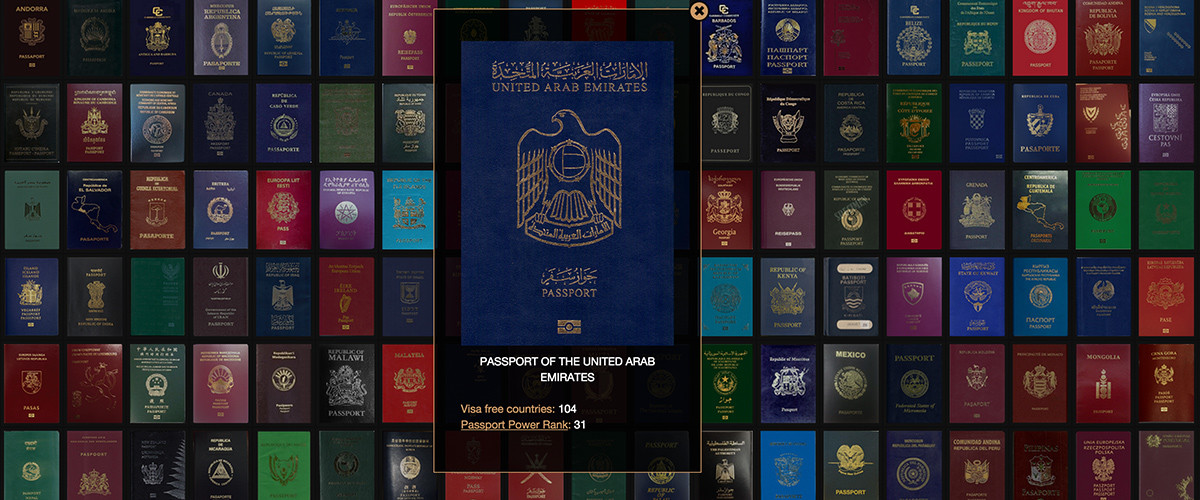 Schengen visa waiver boosts UAE passport ranking