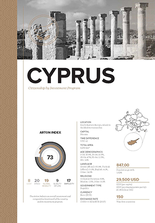 Citizenship by Investment Program for Cyprus